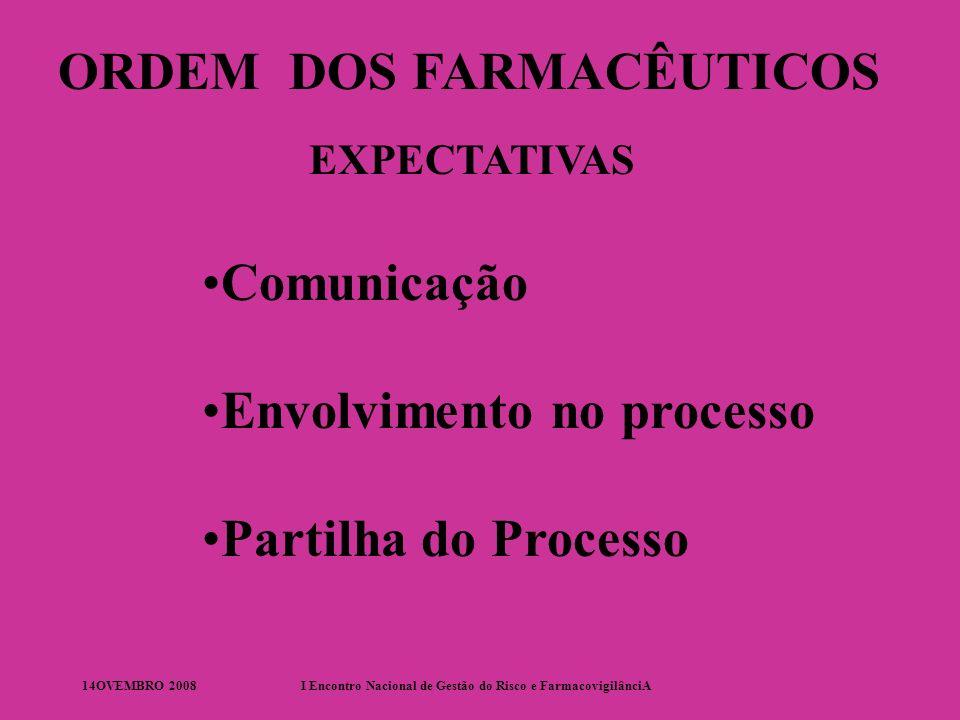 14OVEMBRO 2008I Encontro Nacional de Gestão do Risco e FarmacovigilânciA ORDEM DOS FARMACÊUTICOS EXPECTATIVAS Comunicação Envolvimento no processo Partilha do Processo
