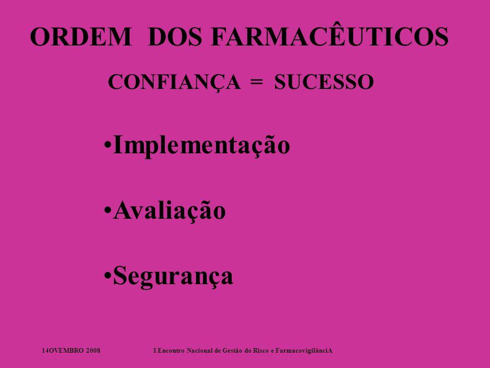 14OVEMBRO 2008I Encontro Nacional de Gestão do Risco e FarmacovigilânciA ORDEM DOS FARMACÊUTICOS CONFIANÇA = SUCESSO Implementação Avaliação Segurança
