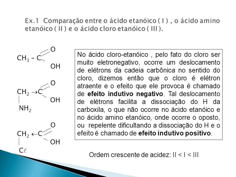 O CH 3 – C OH O CH 2 C OH NH 2 O CH 2 C OH C No ácido cloro-etanóico, pelo fato do cloro ser muito eletronegativo, ocorre um deslocamento de elétrons da cadeia carbônica no sentido do cloro, dizemos então que o cloro é elétron atraente e o efeito que ele provoca é chamado de efeito indutivo negativo.