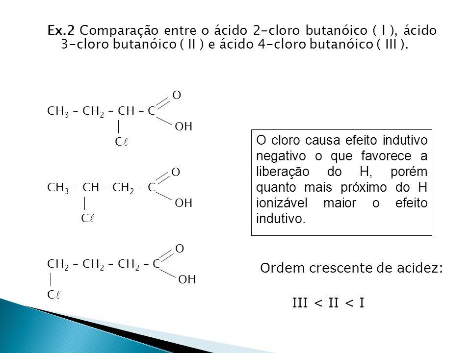 Grupos elétrons atraentes (efeito indutivo negativo ) 7A (halogênios), NO 2, OH, CN, COOH, COCH 3...