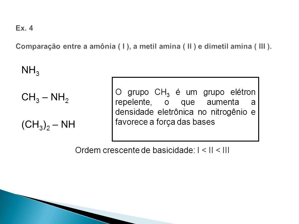 CH 3 – NH 2 CH 3 – CH 2 – NH 2 (CH 3 ) 3 – N Ordem crescente de basicidade: III < I < II A etil amina é uma base mais forte que a metil amina, porque o radical etil é um elétron repelente mais forte que o radical metil.