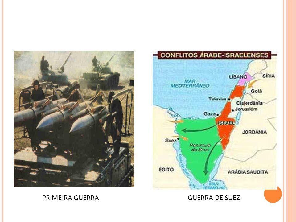 PRIMEIRA GUERRA GUERRA DE SUEZ