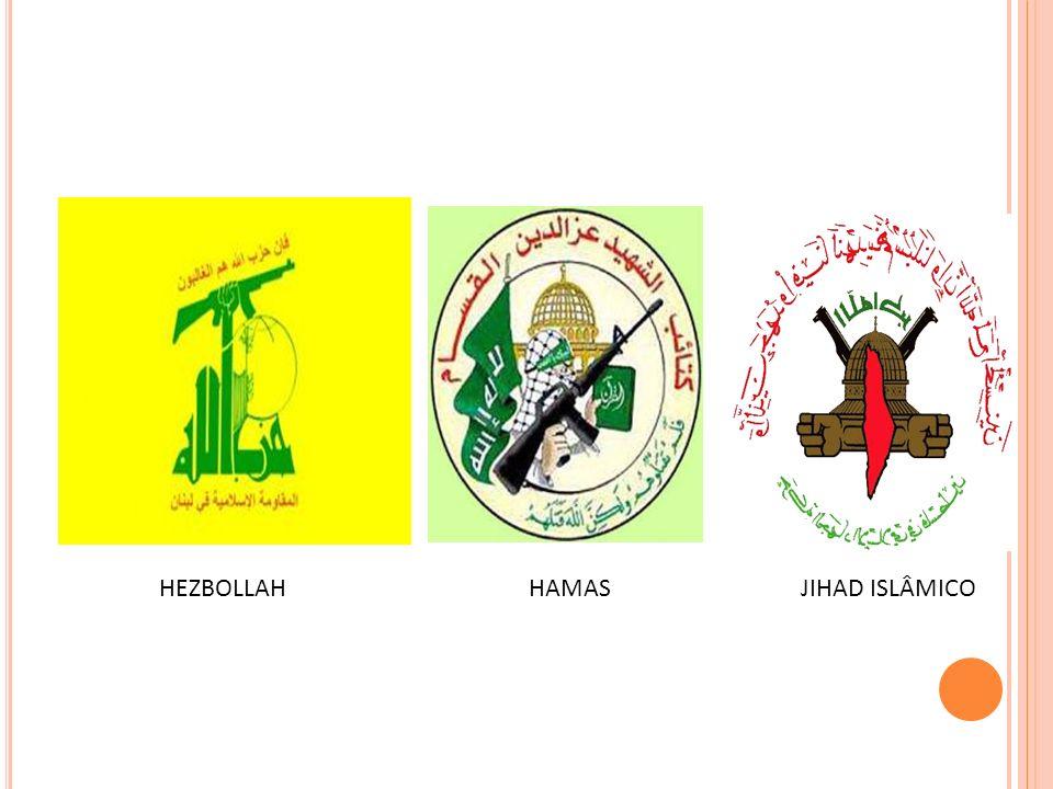 HEZBOLLAH HAMASJIHAD ISLÂMICO