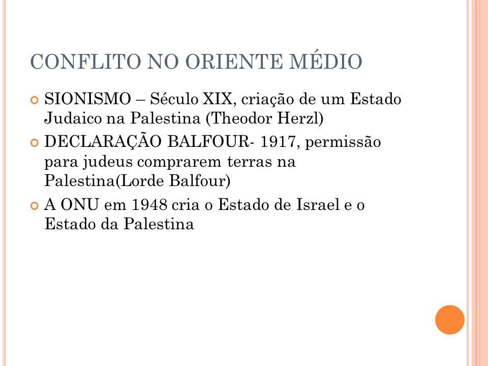 CONFLITO NO ORIENTE MÉDIO SIONISMO – Século XIX, criação de um Estado Judaico na Palestina (Theodor Herzl) DECLARAÇÃO BALFOUR- 1917, permissão para ju