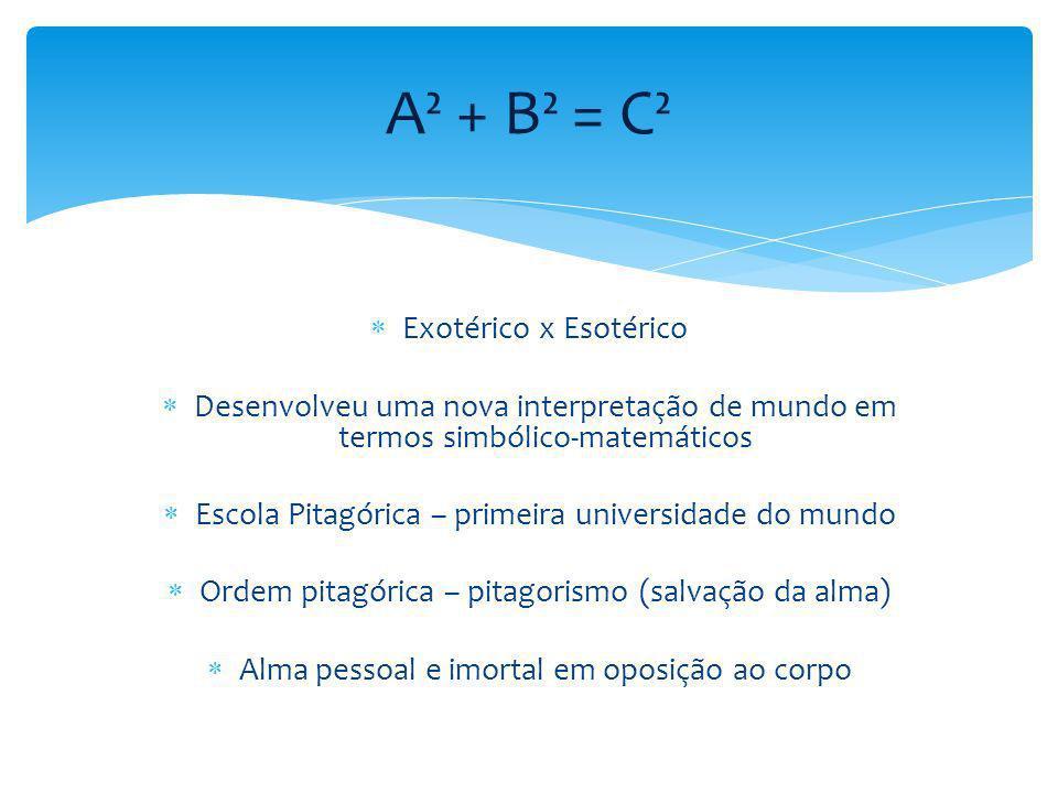 Exotérico x Esotérico Desenvolveu uma nova interpretação de mundo em termos simbólico-matemáticos Escola Pitagórica – primeira universidade do mundo O