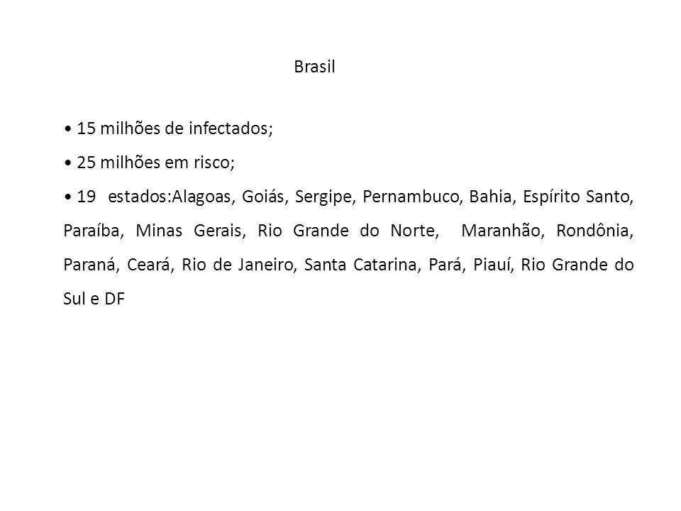 Brasil 15 milhões de infectados; 25 milhões em risco; 19 estados:Alagoas, Goiás, Sergipe, Pernambuco, Bahia, Espírito Santo, Paraíba, Minas Gerais, Ri