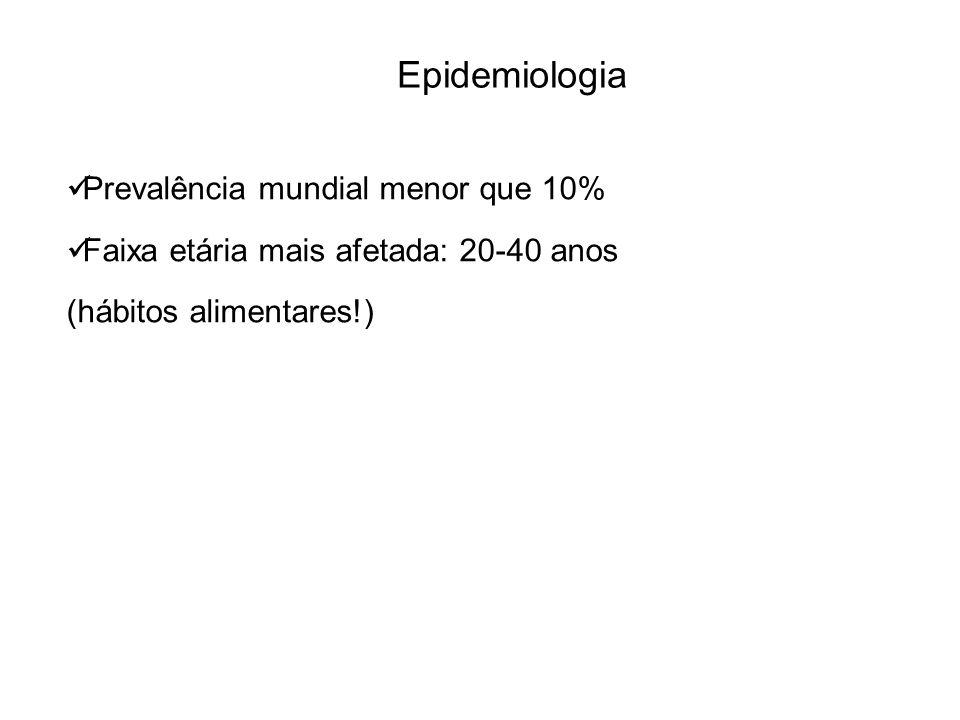 Prevalência mundial menor que 10% Faixa etária mais afetada: 20-40 anos (hábitos alimentares!) Epidemiologia