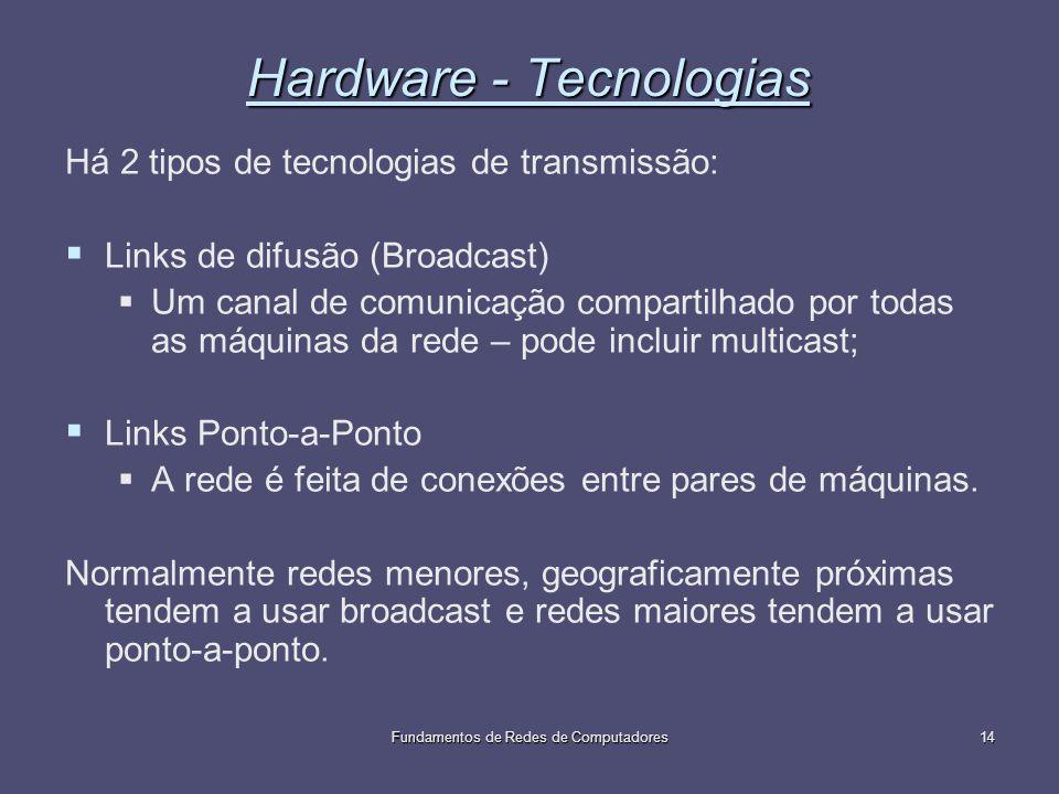 Fundamentos de Redes de Computadores14 Hardware - Tecnologias Há 2 tipos de tecnologias de transmissão: Links de difusão (Broadcast) Um canal de comun