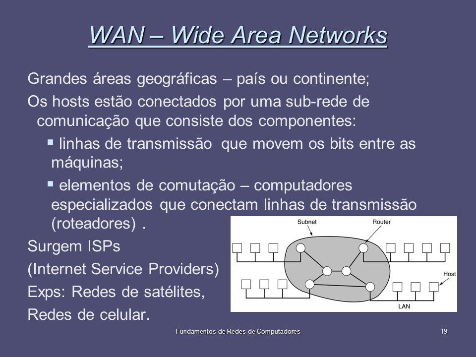 Fundamentos de Redes de Computadores19 WAN – Wide Area Networks Grandes áreas geográficas – país ou continente; Os hosts estão conectados por uma sub-