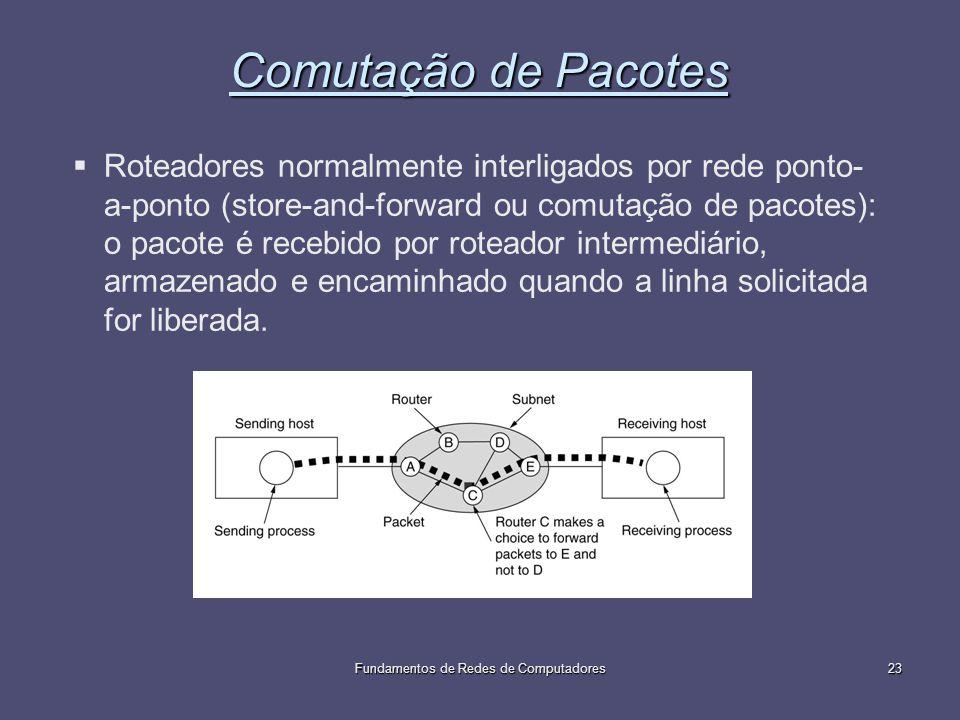 Fundamentos de Redes de Computadores23 Comutação de Pacotes Roteadores normalmente interligados por rede ponto- a-ponto (store-and-forward ou comutaçã