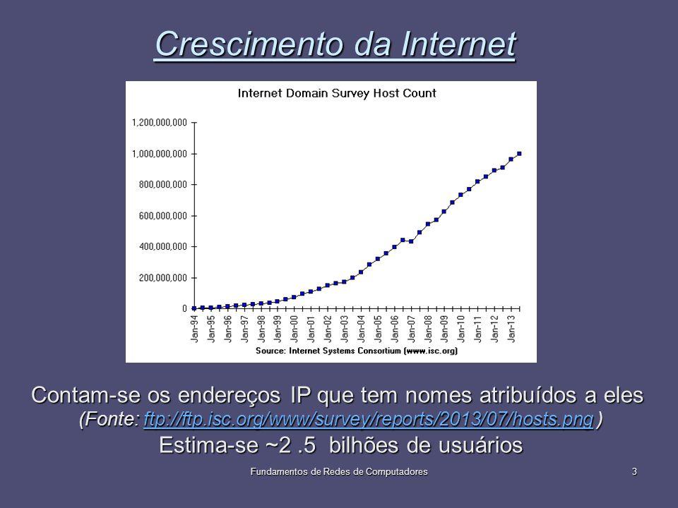 Fundamentos de Redes de Computadores3 Crescimento da Internet Contam-se os endereços IP que tem nomes atribuídos a eles (Fonte: ftp://ftp.isc.org/www/