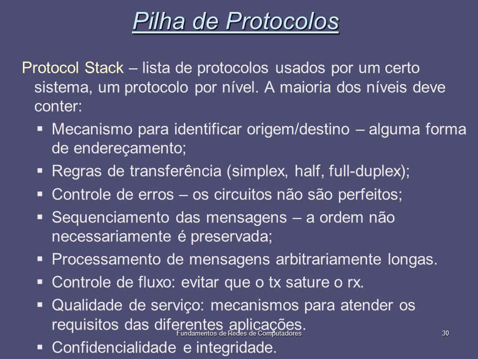 Fundamentos de Redes de Computadores30 Pilha de Protocolos Protocol Stack – lista de protocolos usados por um certo sistema, um protocolo por nível. A