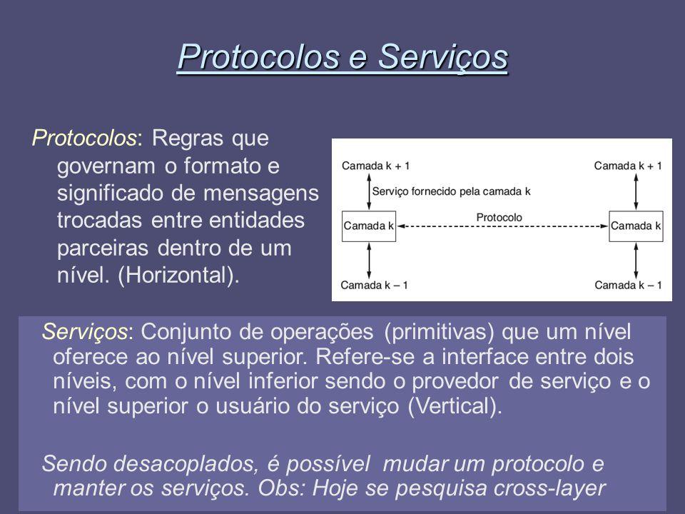 Fundamentos de Redes de Computadores33 Protocolos e Serviços Protocolos: Regras que governam o formato e significado de mensagens trocadas entre entid