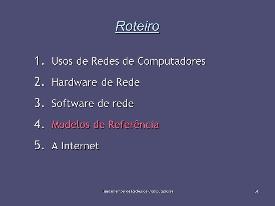 Fundamentos de Redes de Computadores34 Roteiro 1. Usos de Redes de Computadores 2. Hardware de Rede 3. Software de rede 4. Modelos de Referência 5. A