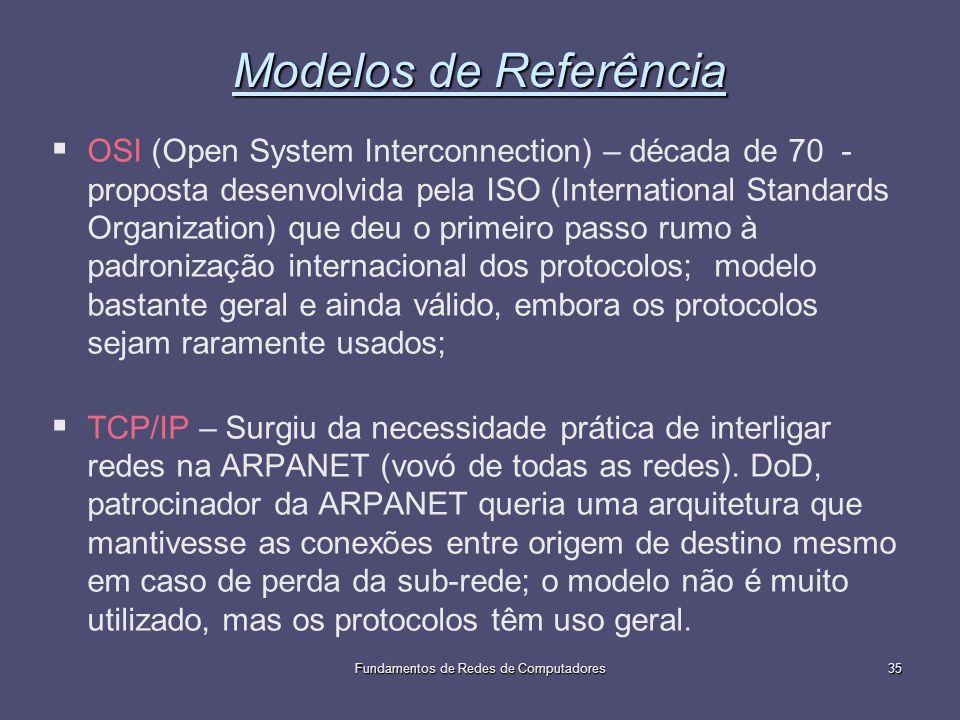 Fundamentos de Redes de Computadores35 Modelos de Referência OSI (Open System Interconnection) – década de 70 - proposta desenvolvida pela ISO (Intern