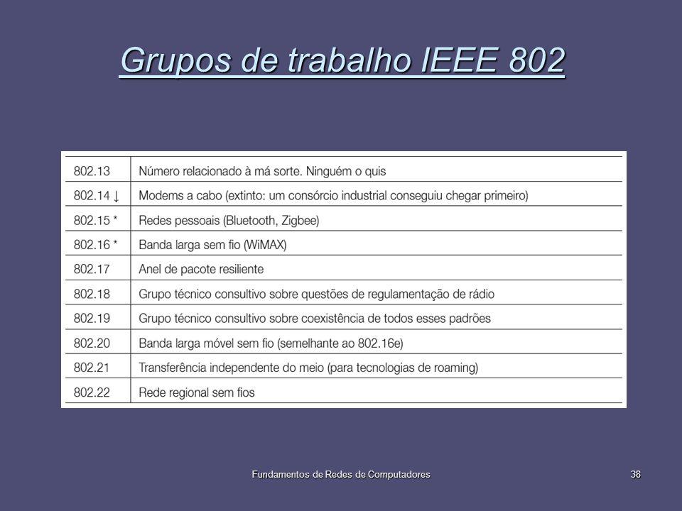 Fundamentos de Redes de Computadores38 Grupos de trabalho IEEE 802