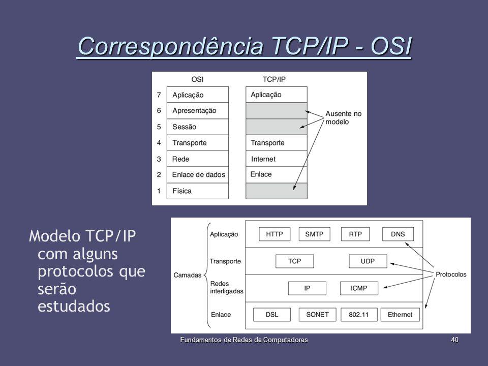 Fundamentos de Redes de Computadores40 Correspondência TCP/IP - OSI Modelo TCP/IP com alguns protocolos que serão estudados