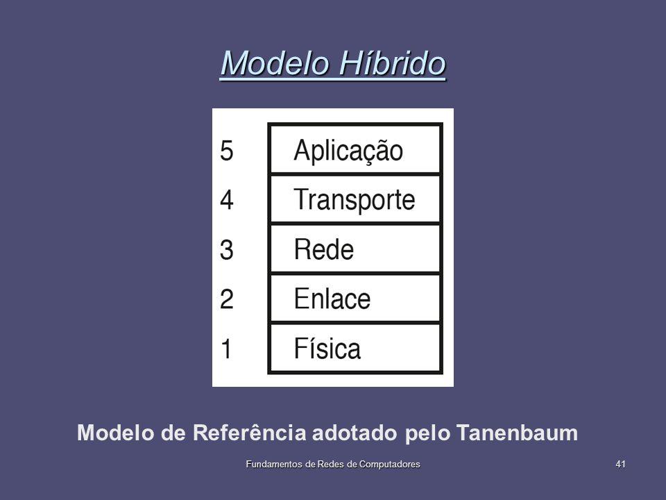 Fundamentos de Redes de Computadores41 Modelo Híbrido Modelo de Referência adotado pelo Tanenbaum