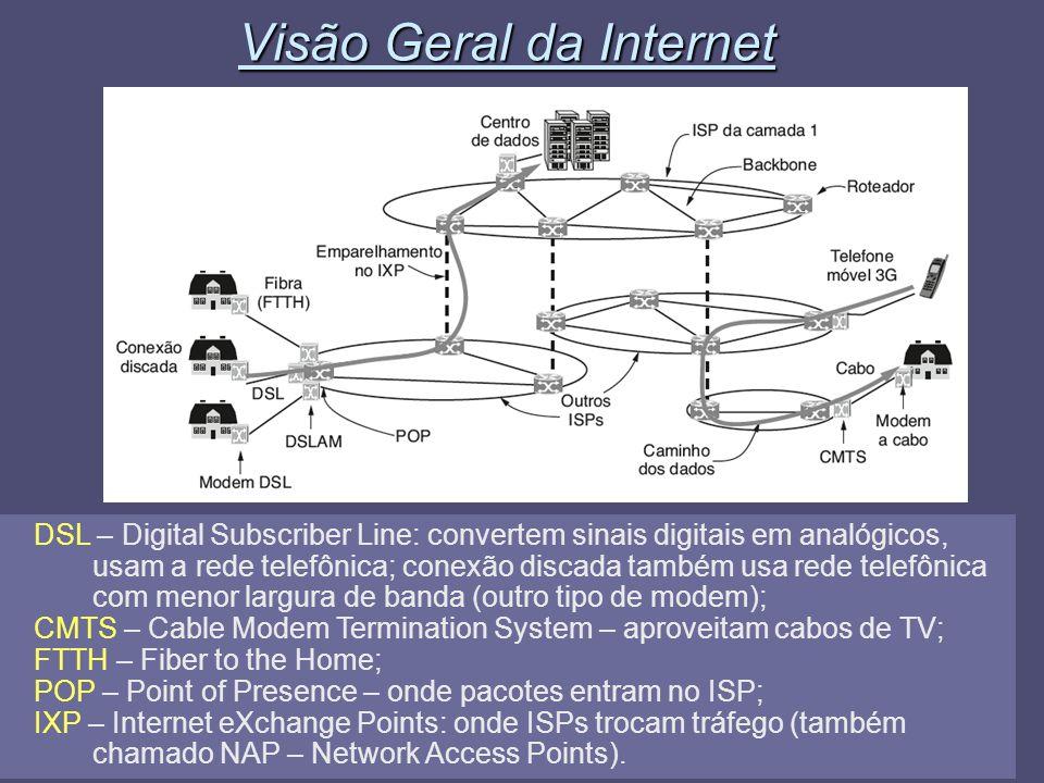 Fundamentos de Redes de Computadores43 Visão Geral da Internet DSL – Digital Subscriber Line: convertem sinais digitais em analógicos, usam a rede tel