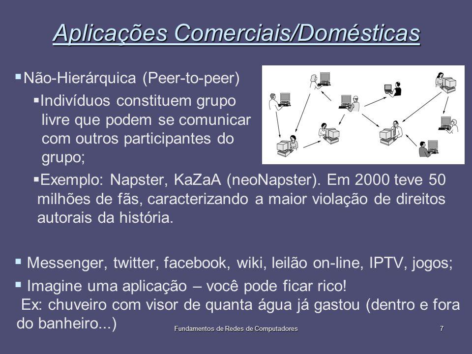 Fundamentos de Redes de Computadores7 Aplicações Comerciais/Domésticas Não-Hierárquica (Peer-to-peer) Indivíduos constituem grupo livre que podem se c