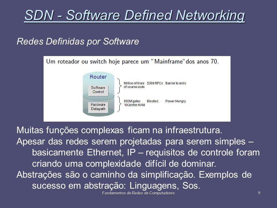 Fundamentos de Redes de Computadores9 SDN - Software Defined Networking Redes Definidas por Software Muitas funções complexas ficam na infraestrutura.