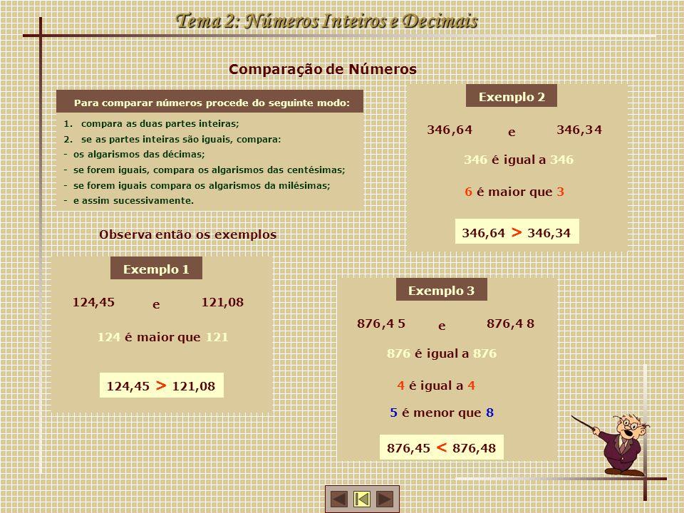 Comparação de Números Tema 2: Números Inteiros e Decimais 1.