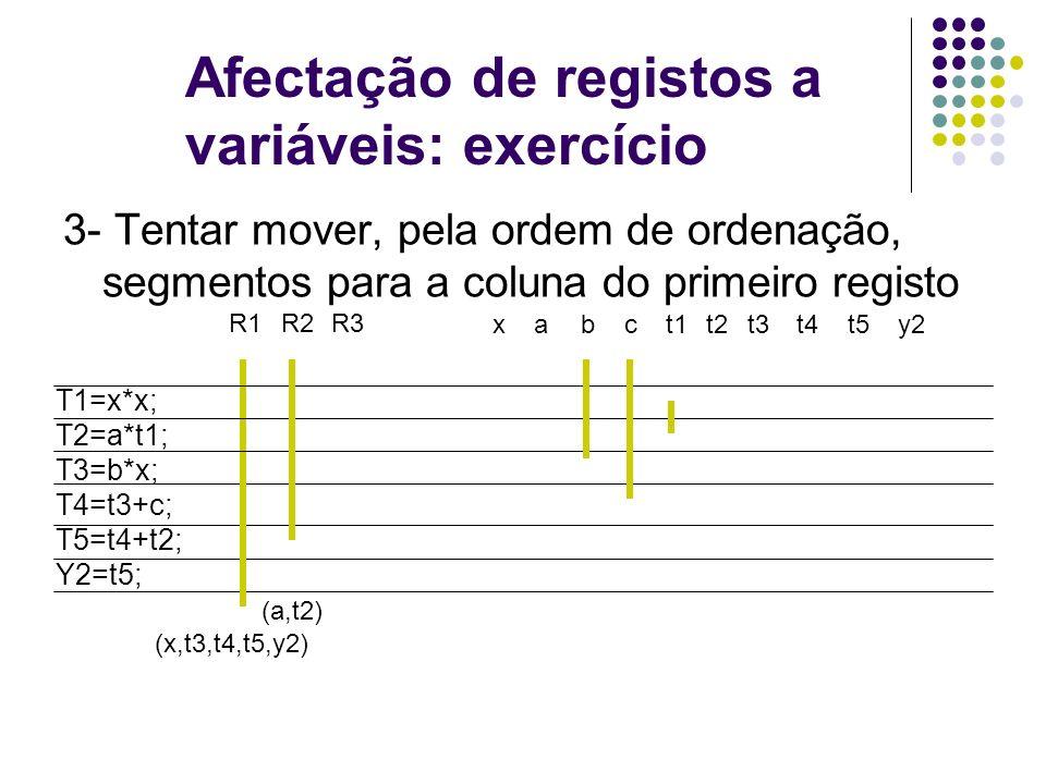 Afectação de registos a variáveis: exercício T1=x*x; T2=a*t1; T3=b*x; T4=t3+c; T5=t4+t2; Y2=t5; xt1at2bt3t4ct5y2 3- Tentar mover, pela ordem de ordenação, segmentos para a coluna do primeiro registo R1 (x,t3,t4,t5,y2) R2R3 (a,t2)