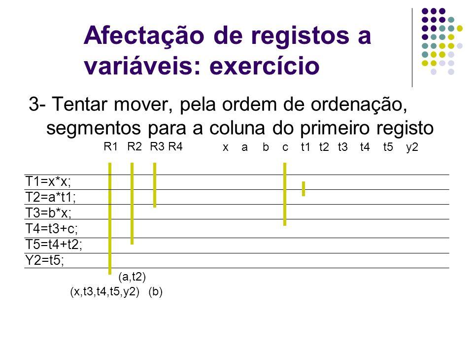 Afectação de registos a variáveis: exercício T1=x*x; T2=a*t1; T3=b*x; T4=t3+c; T5=t4+t2; Y2=t5; xt1at2bt3t4ct5y2 3- Tentar mover, pela ordem de ordenação, segmentos para a coluna do primeiro registo R1 (x,t3,t4,t5,y2) R2R3R4 (a,t2) (b)