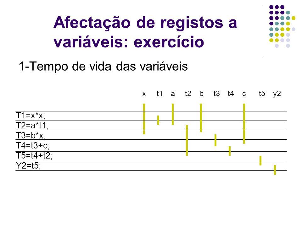 Afectação de registos a variáveis: exercício T1=x*x; T2=a*t1; T3=b*x; T4=t3+c; T5=t4+t2; Y2=t5; xt1at2bt3t4ct5y2 2-Ordenar segmentos