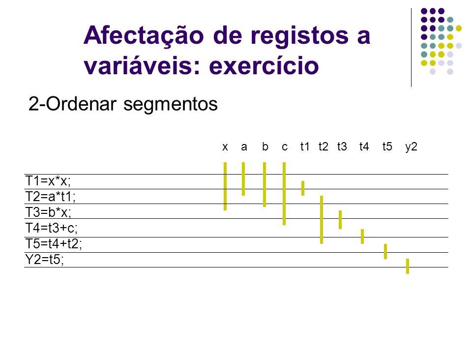 Afectação de registos a variáveis: exercício T1=x*x; T2=a*t1; T3=b*x; T4=t3+c; T5=t4+t2; Y2=t5; xt1at2bt3t4ct5y2 3- Tentar mover, pela ordem de ordenação, segmentos para a coluna do primeiro registo R1 (x,t3,t4,t5,y2) R2R3R4 (c) (a,t2) (b)