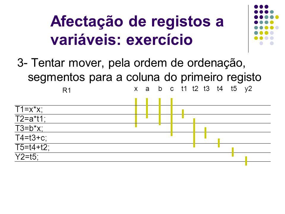 Afectação de registos a variáveis: exercício T1=x*x; T2=a*t1; T3=b*x; T4=t3+c; T5=t4+t2; Y2=t5; xt1at2bt3t4ct5y2 3- Tentar mover, pela ordem de ordenação, segmentos para a coluna do primeiro registo R1 (x,t3,t4,t5,y2) R2 (a,t2) R3 (b) R4 (c) R5 (t1)