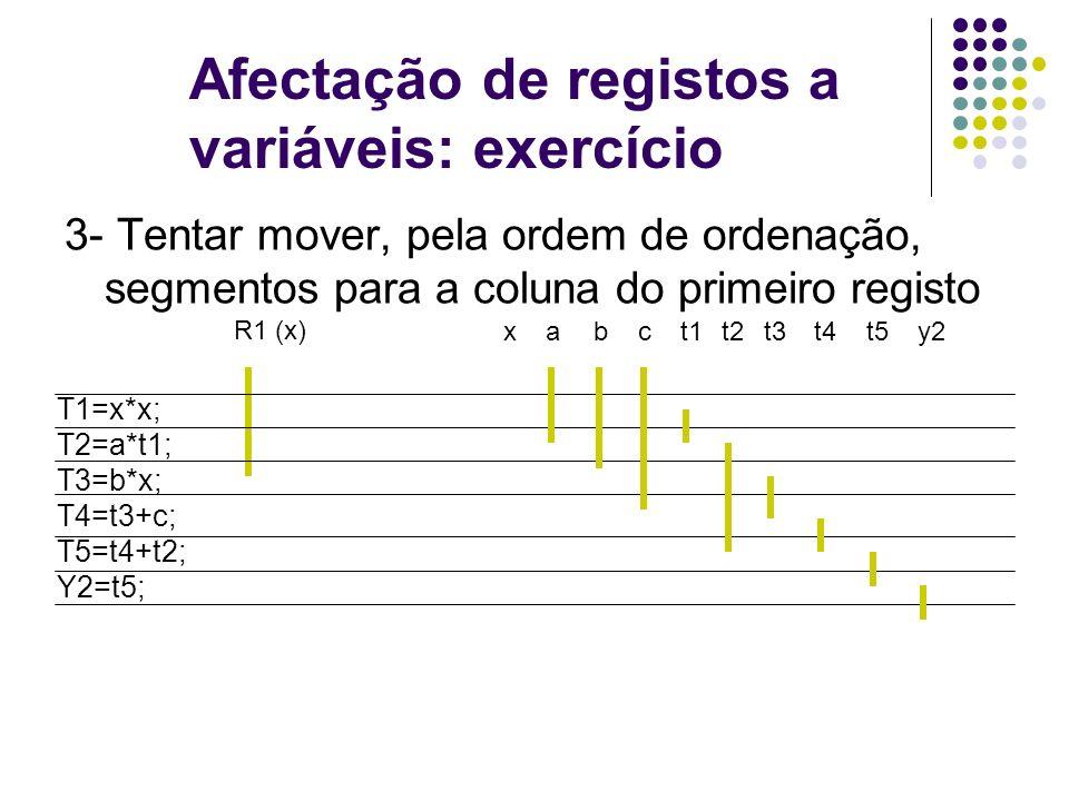 Afectação de registos a variáveis: exercício T1=x*x; T2=a*t1; T3=b*x; T4=t3+c; T5=t4+t2; Y2=t5; xt1at2bt3t4ct5y2 3- Tentar mover, pela ordem de ordenação, segmentos para a coluna do primeiro registo R1 (x,t3)