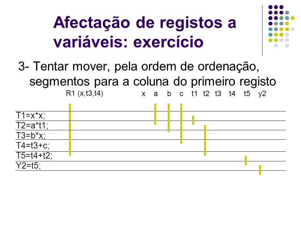 Afectação de registos a variáveis: exercício T1=x*x; T2=a*t1; T3=b*x; T4=t3+c; T5=t4+t2; Y2=t5; xt1at2bt3t4ct5y2 3- Tentar mover, pela ordem de ordenação, segmentos para a coluna do primeiro registo R1 (x,t3,t4,t5,y2)