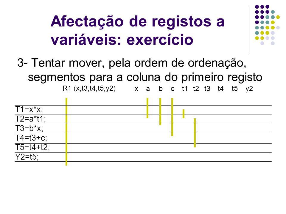 Afectação de registos a variáveis: exercício T1=x*x; T2=a*t1; T3=b*x; T4=t3+c; T5=t4+t2; Y2=t5; xt1at2bt3t4ct5y2 3- Tentar mover, pela ordem de ordenação, segmentos para a coluna do primeiro registo R1 (x,t3,t4,t5,y2) R2 (a)