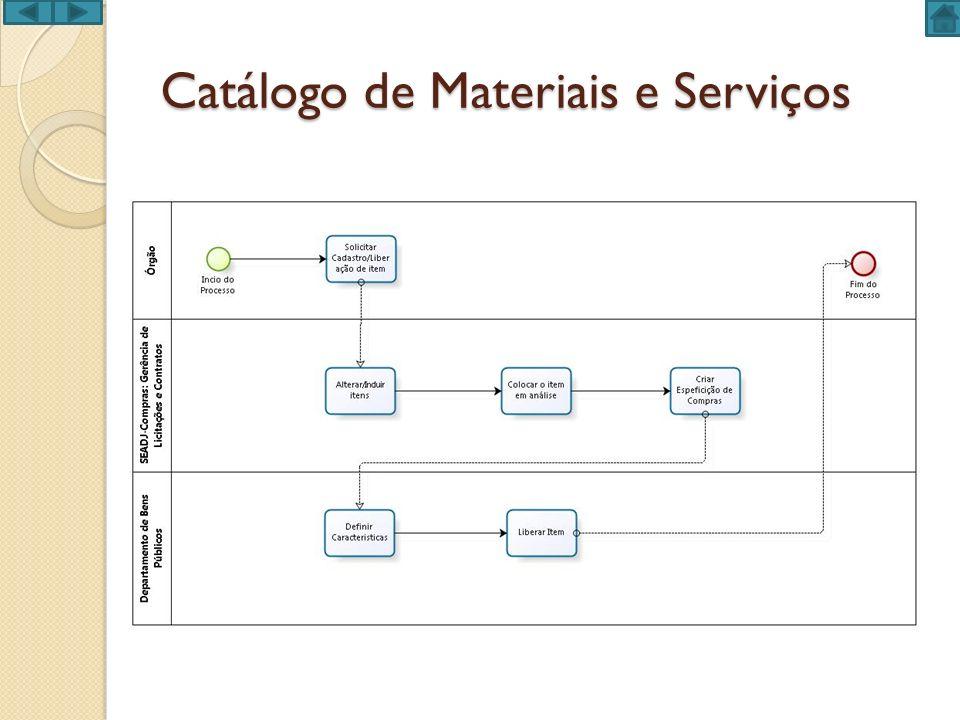 Catálogo de Materiais e Serviços