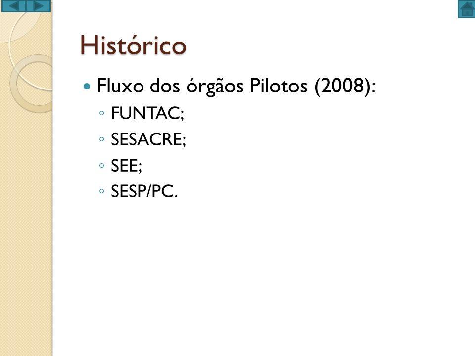Histórico Fluxo dos órgãos Pilotos (2008): FUNTAC; SESACRE; SEE; SESP/PC.