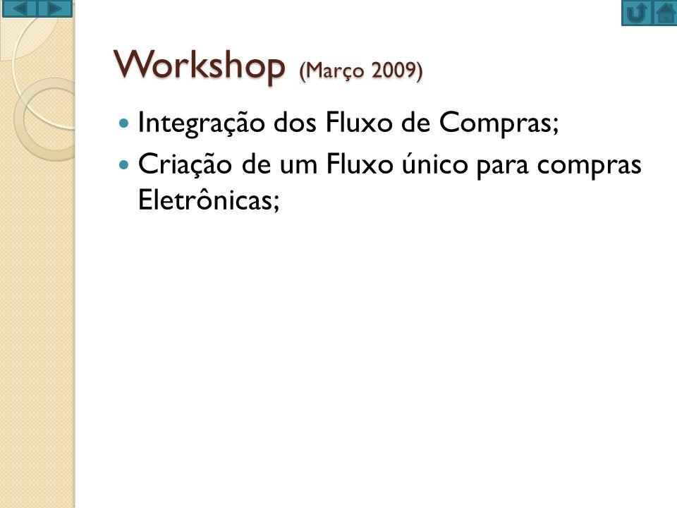 Workshop (Março 2009) Integração dos Fluxo de Compras; Criação de um Fluxo único para compras Eletrônicas;