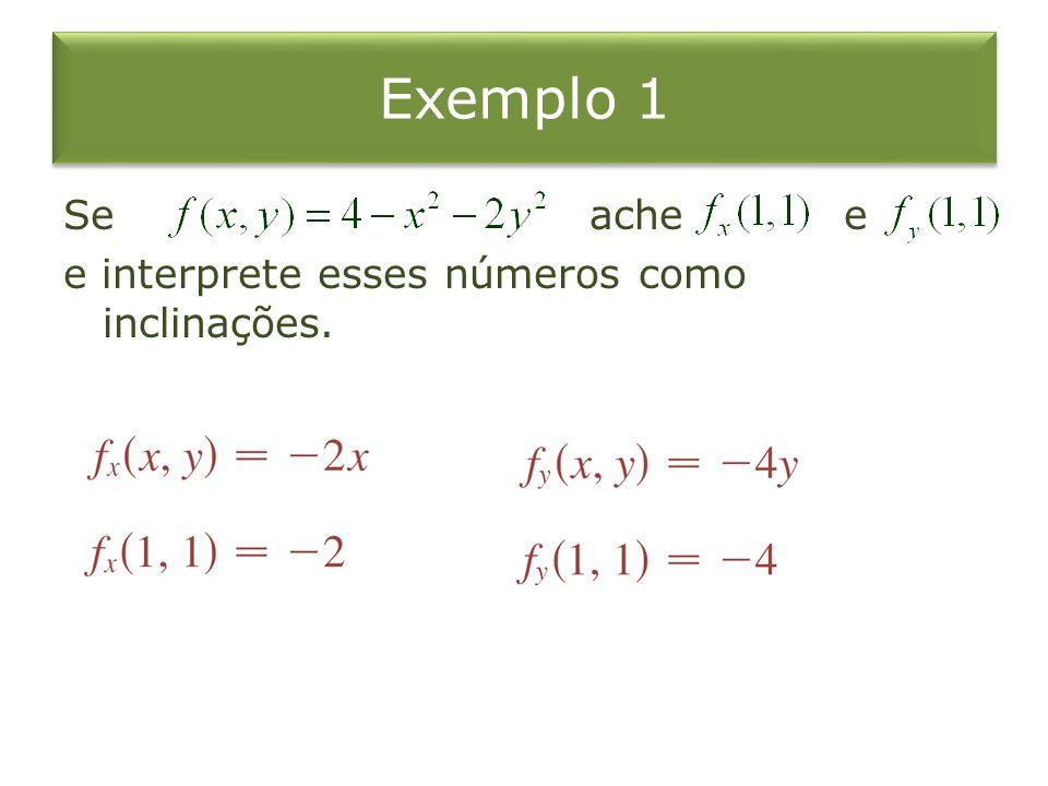 Exemplo 1 Se ache e e interprete esses números como inclinações.
