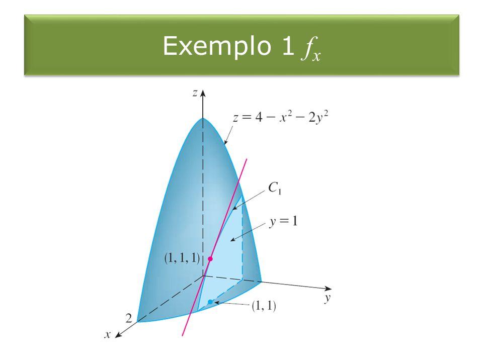 Exemplo 1 f x