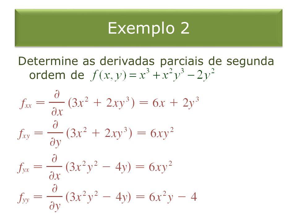 Exemplo 2 Determine as derivadas parciais de segunda ordem de