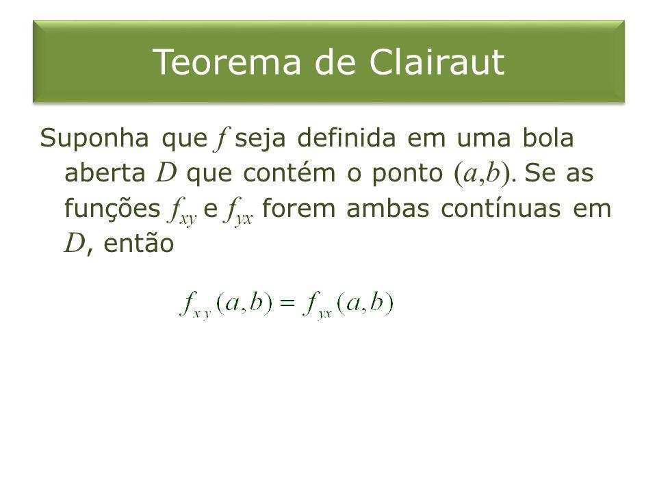 Teorema de Clairaut Suponha que f seja definida em uma bola aberta D que contém o ponto (a,b).