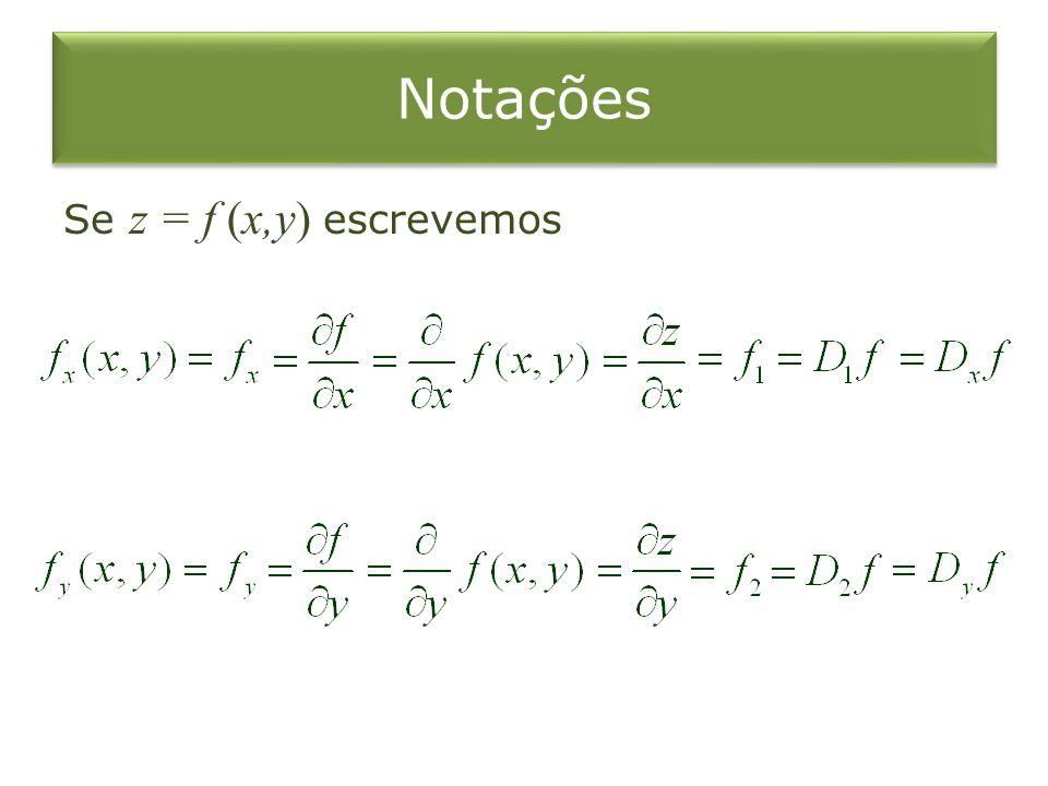 Para calcular a derivada paracial 1.Para achar f x, olhe y como constante e diferencie f (x,y) com relação a x.