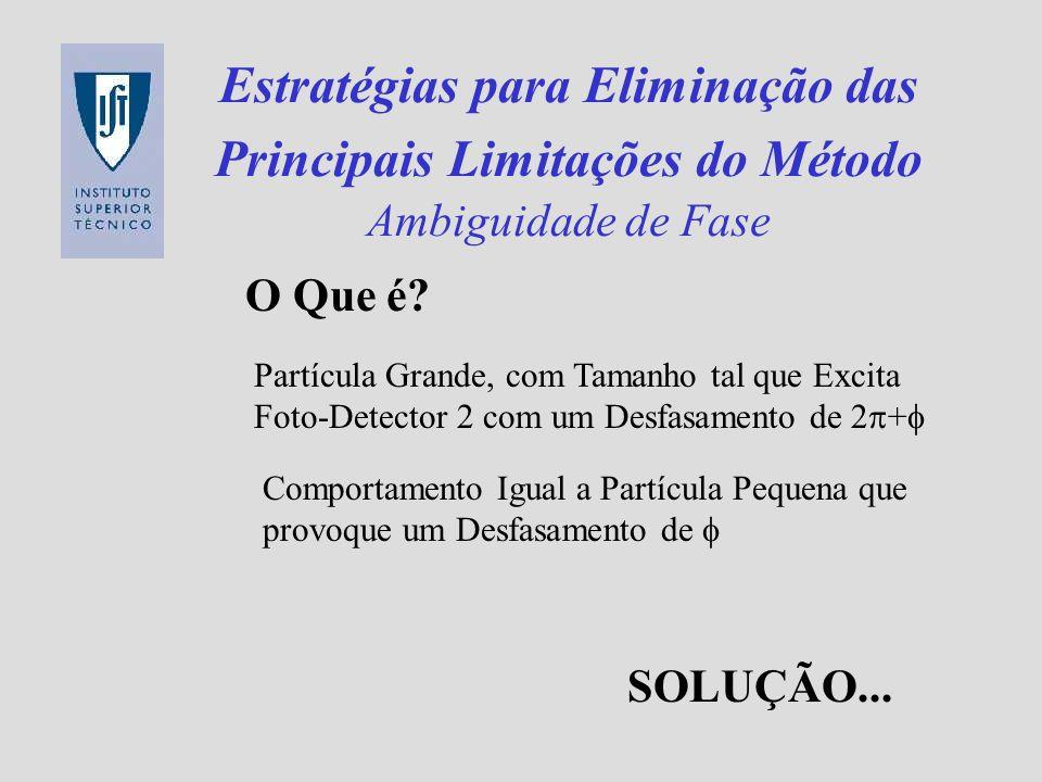 Estratégias para Eliminação das Principais Limitações do Método Ambiguidade de Fase O Que é? Partícula Grande, com Tamanho tal que Excita Foto-Detecto