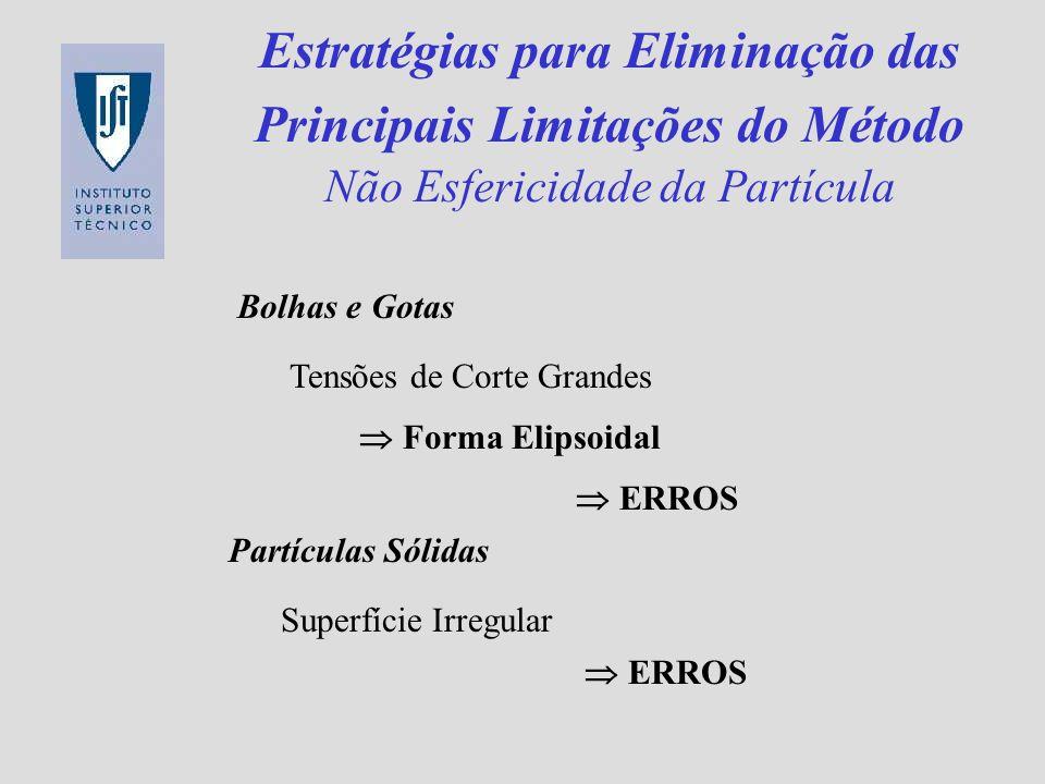 Estratégias para Eliminação das Principais Limitações do Método Não Esfericidade da Partícula Bolhas e Gotas Tensões de Corte Grandes Forma Elipsoidal