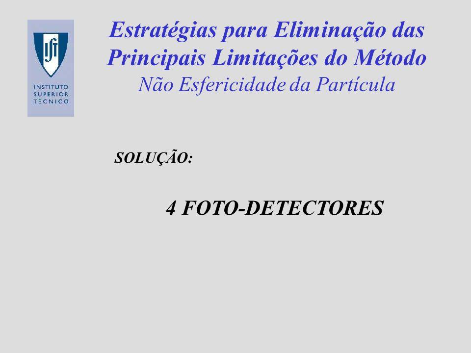 Estratégias para Eliminação das Principais Limitações do Método Não Esfericidade da Partícula SOLUÇÃO: 4 FOTO-DETECTORES