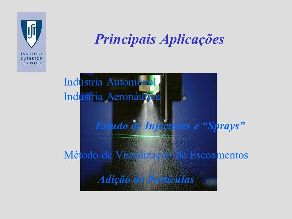Principais Aplicações Indústria Automóvel Indústria Aeronáutica Estudo de Injectores e Sprays Método de Visualização de Escoamentos Adição de Partícul
