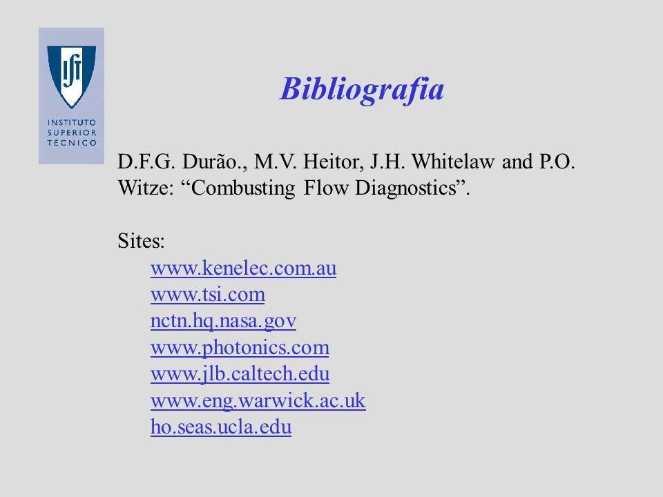 Bibliografia D.F.G. Durão., M.V. Heitor, J.H. Whitelaw and P.O. Witze: Combusting Flow Diagnostics. Sites: www.kenelec.com.au www.tsi.com nctn.hq.nasa