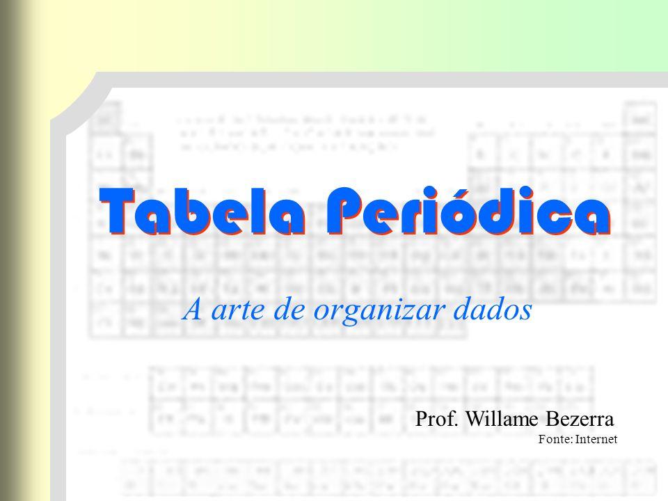 Tabela Periódica A arte de organizar dados Prof. Willame Bezerra Fonte: Internet