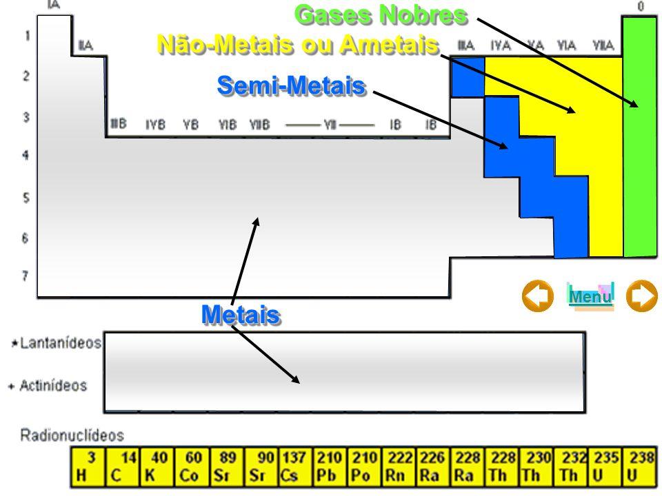 Menu Gases Nobres Não-Metais ou Ametais Semi-MetaisSemi-Metais MetaisMetais