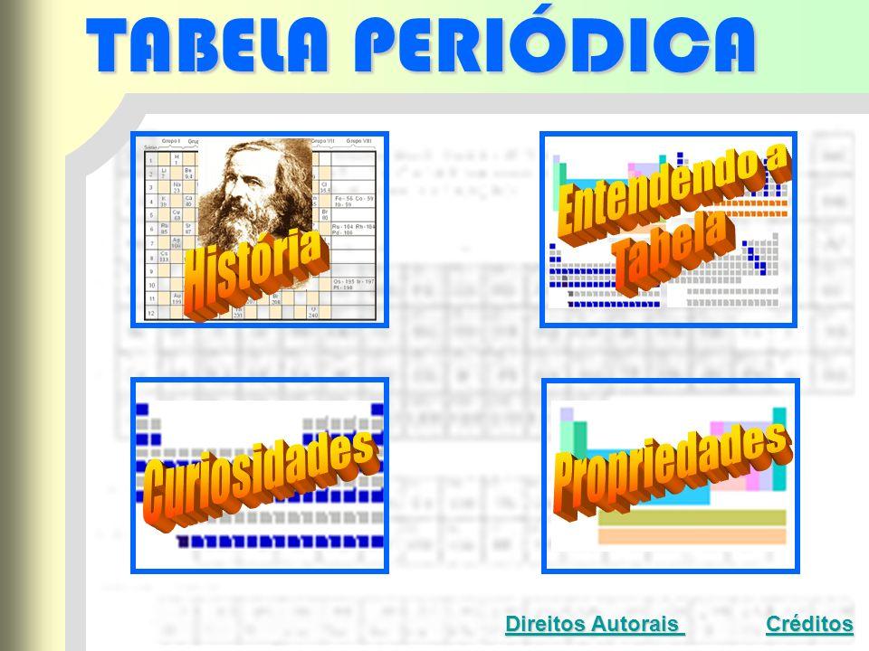 História Tríades de Dörbereiner - 1817Tríades de Dörbereiner - 1817 7 Li Na 39 K média aritmética entre Lítio (massa atômica 7) e Potássio (massa atômica 39) 40 Ca 88 Sr 137 Ba Menu Outro exemplo 23